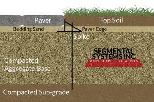 Paver-Edge-Segmental-Systems-Inc